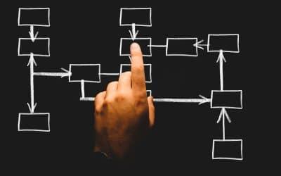 5 erros comuns na hora de elaborar um estudo genealógico