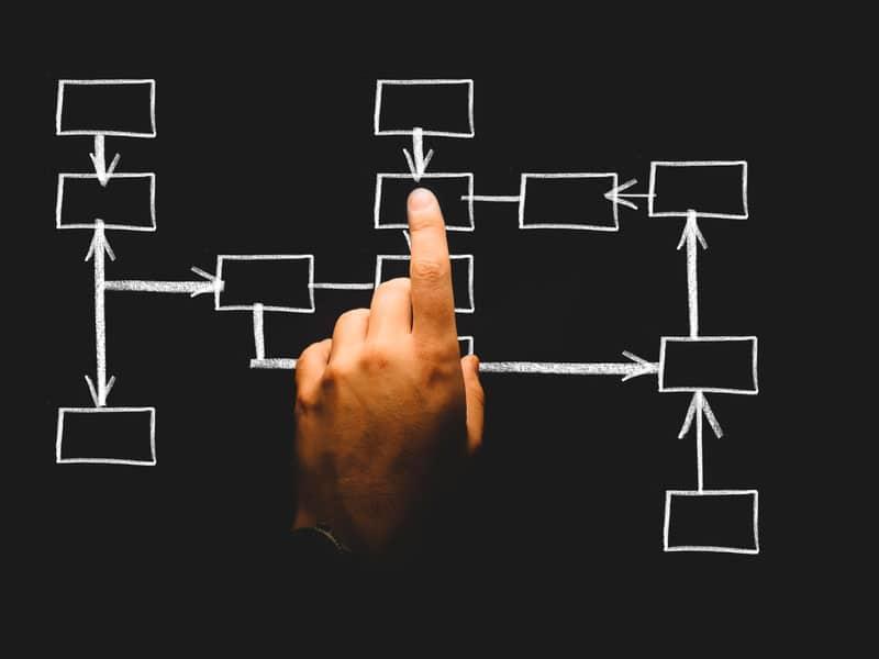 5-erros-comuns-na-hora-de-elaborar-um-estudo-genealógico